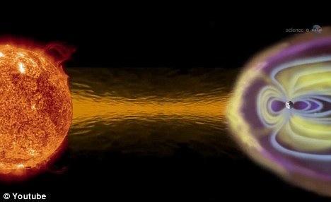La Nasa descubre portales entre la Tierra y el Sol_