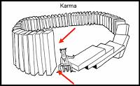 Viviendo el Drama  Distingue el Karma de la Experiencia-00