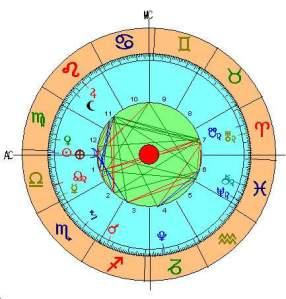 La Nueva Luna de Libra (Septiembre 2014) _ La lunación para todos los signos_viajehaciasimismo-00