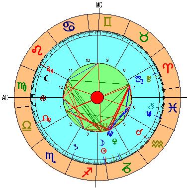 La Nueva Luna de Capricornio (Diciembre 2014) _ La lunación para todos los signos_Milena Llop_Viaje Hacia Si Mismo