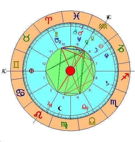 La Nueva Luna de Acuario (Enero 2015) _ La Lunación para todos los signos_ Viaje Hacia Si Mismo