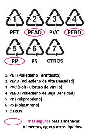 Guía práctica para reconocer los plásticos tóxicos-Viaje Hacia Si Mismo-77