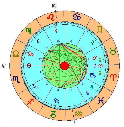 La Nueva Luna de Aries (Abril 2015) _ La Lunación para todos los signos-Viaje Hacia Si Mismo-00