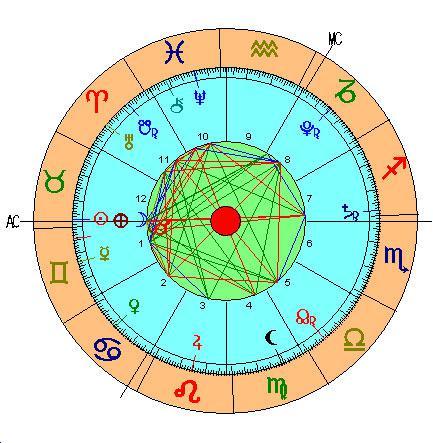 La Nueva Luna de Tauro (Mayo 2015) __ La Lunación para todos los signos - Milena Llop_Viaje Hacia Si Mismo