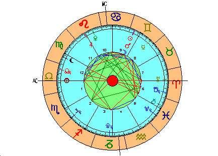 La Nueva Luna de Géminis (Junio 2015) __ La Lunación para todos los signos-Viaje Hacia Si Mismo-00