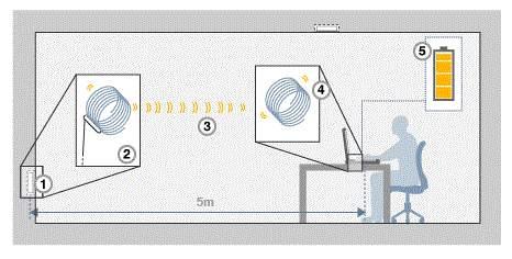 Electricidad Sin Cables-Viaje Hacia Si Mismo-00