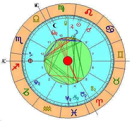 La Nueva Luna de Leo (Agosto 2015) _ La Lunación para todos los signos-Viaje Hacia Si Mismo