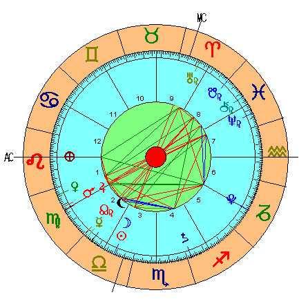 La Nueva Luna de Libra (Octubre 2015) _ La Lunación para todos los signos-Viaje Hacia Si Mismo