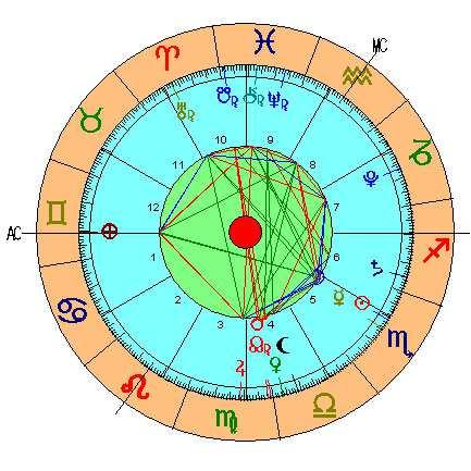 La Nueva Luna de Escorpio (Noviembre 2015) _ La Lunación para todos los signos-Viaje Hacia Si Mismo