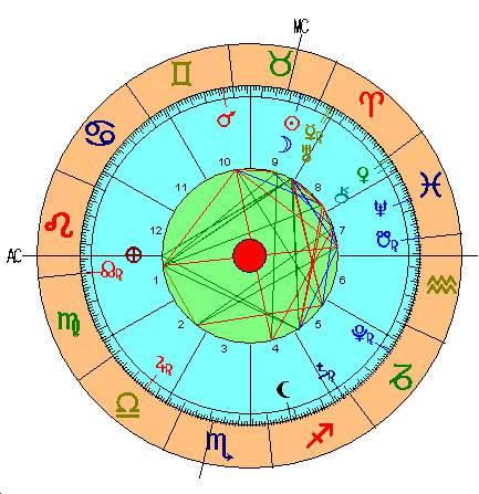 La Luna Nueva Abril 2017-viajehaciasimismo 1